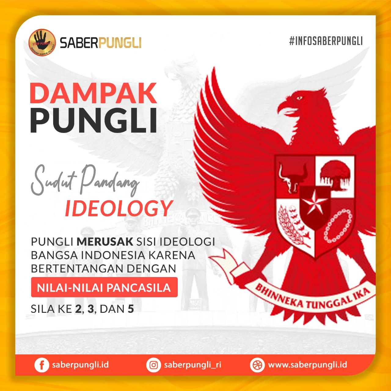 01 - DAMPAK PUNGLI SUDUT PANDANG IDEOLOGI