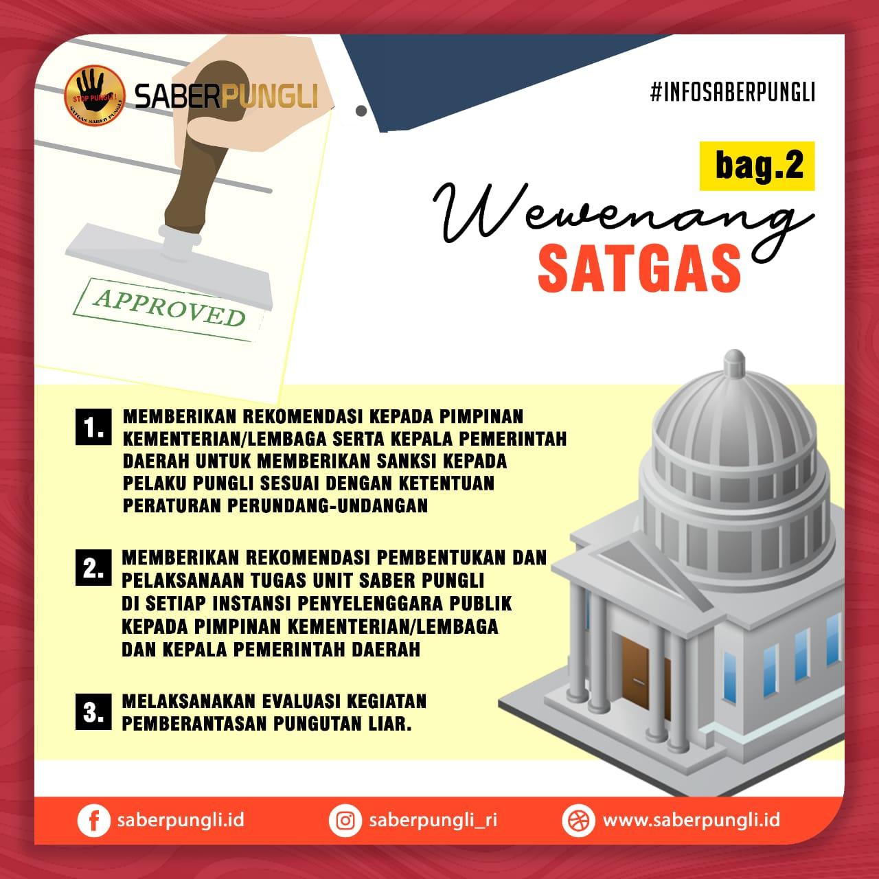16 - WEWENANG SATGAS BAG.2